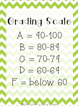 Image result for 10 point grading scale